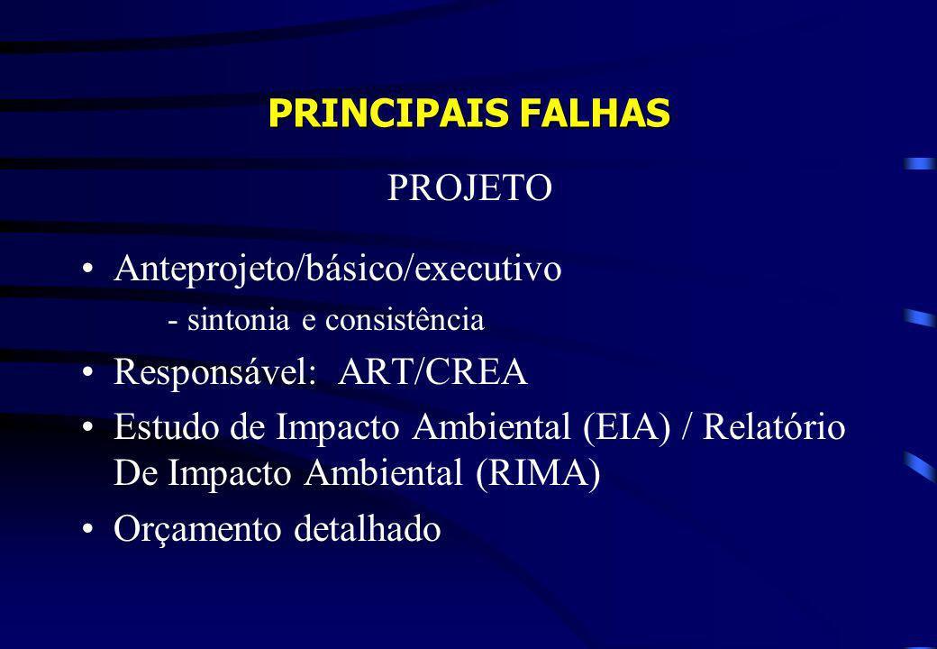 Anteprojeto/básico/executivo Responsável: ART/CREA