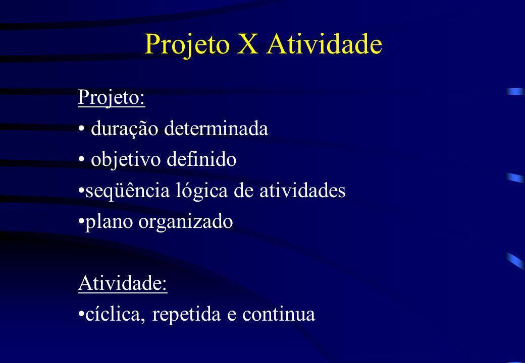 Projeto X Atividade Projeto: duração determinada objetivo definido