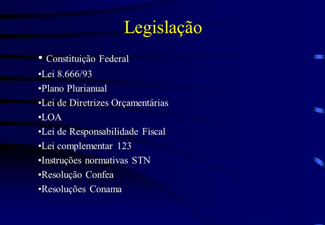 Legislação Constituição Federal Lei 8.666/93 Plano Plurianual