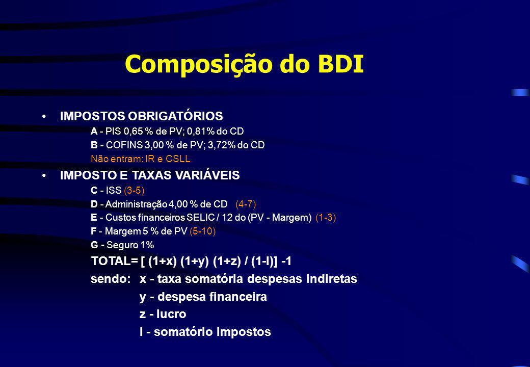 Composição do BDI IMPOSTOS OBRIGATÓRIOS IMPOSTO E TAXAS VARIÁVEIS