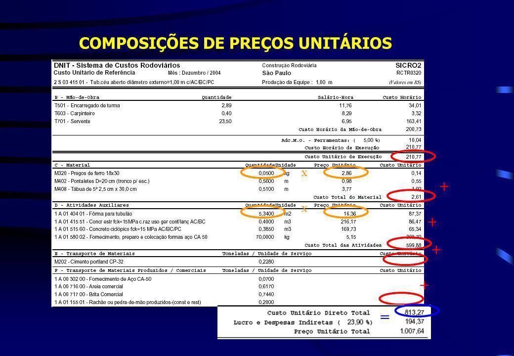 COMPOSIÇÕES DE PREÇOS UNITÁRIOS