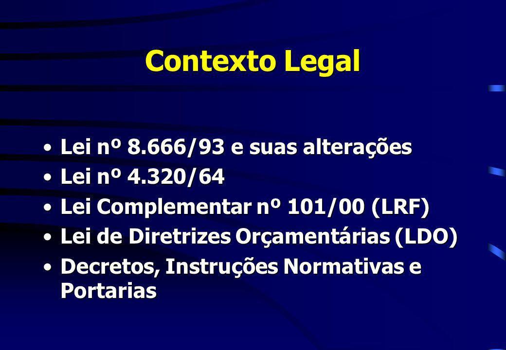 Contexto Legal Lei nº 8.666/93 e suas alterações Lei nº 4.320/64