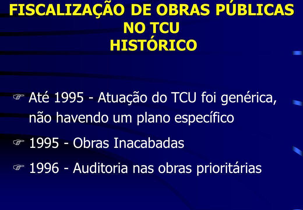 FISCALIZAÇÃO DE OBRAS PÚBLICAS NO TCU HISTÓRICO