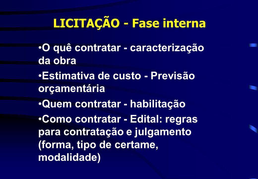 LICITAÇÃO - Fase interna