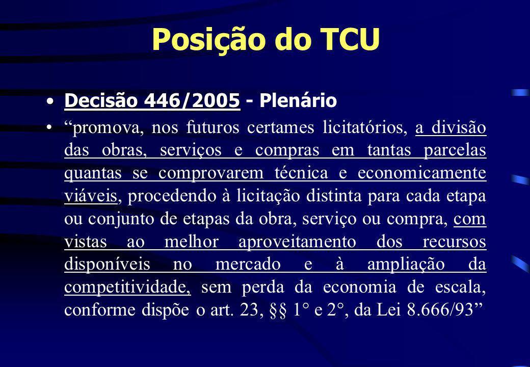 Posição do TCU Decisão 446/2005 - Plenário