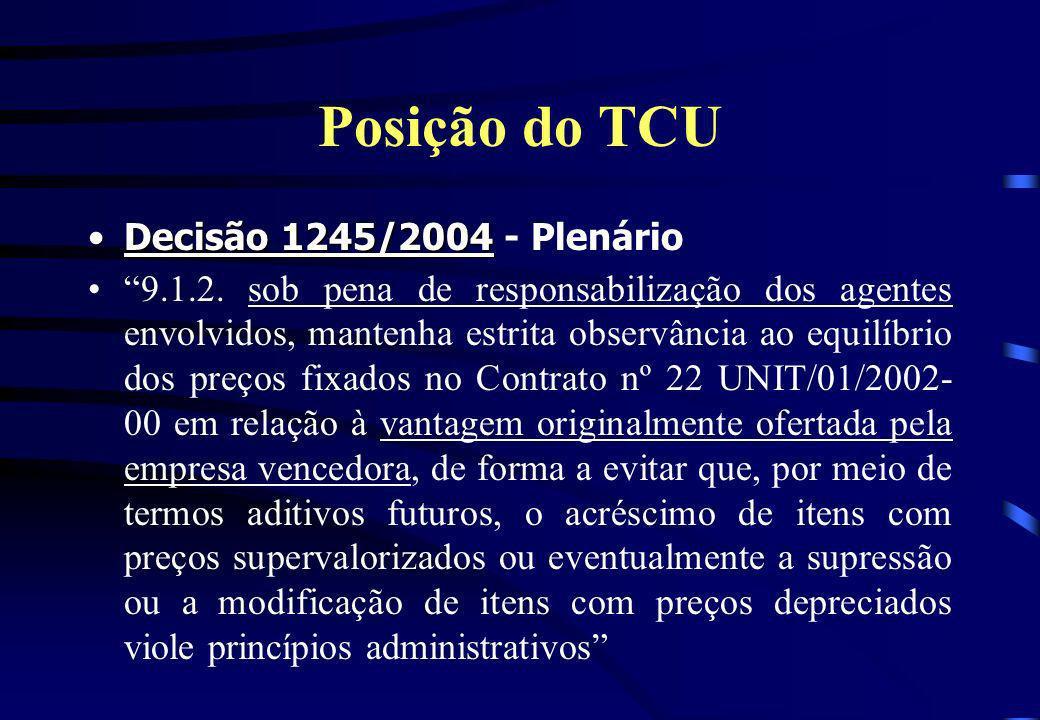 Posição do TCU Decisão 1245/2004 - Plenário