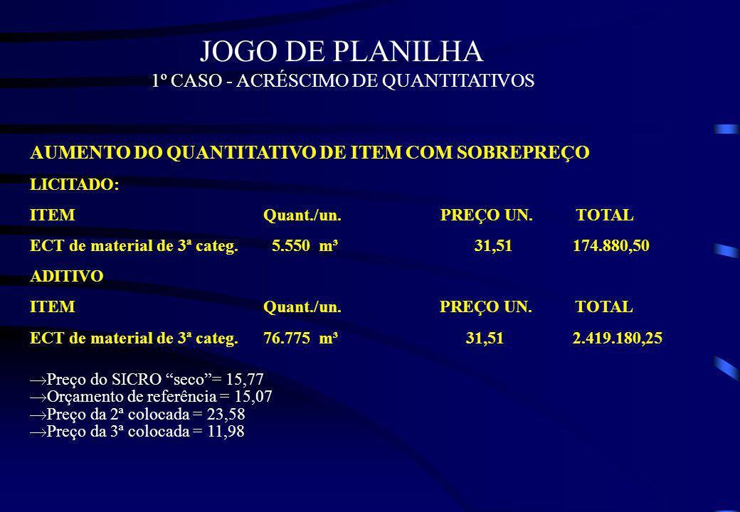 JOGO DE PLANILHA 1º CASO - ACRÉSCIMO DE QUANTITATIVOS