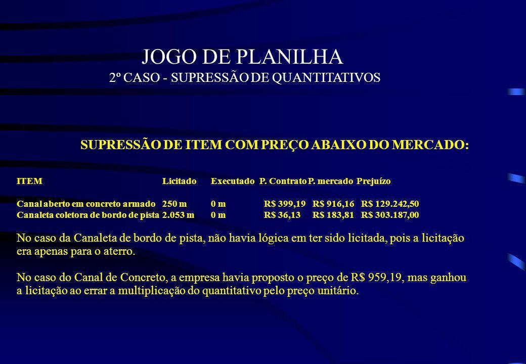 JOGO DE PLANILHA 2º CASO - SUPRESSÃO DE QUANTITATIVOS
