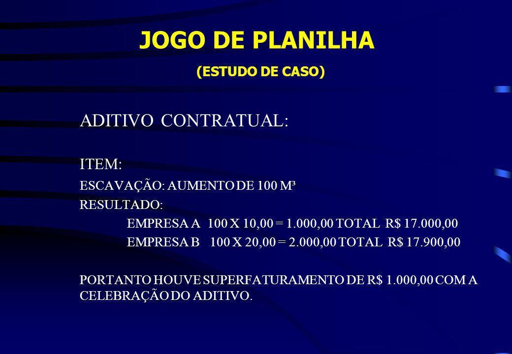 JOGO DE PLANILHA (ESTUDO DE CASO)