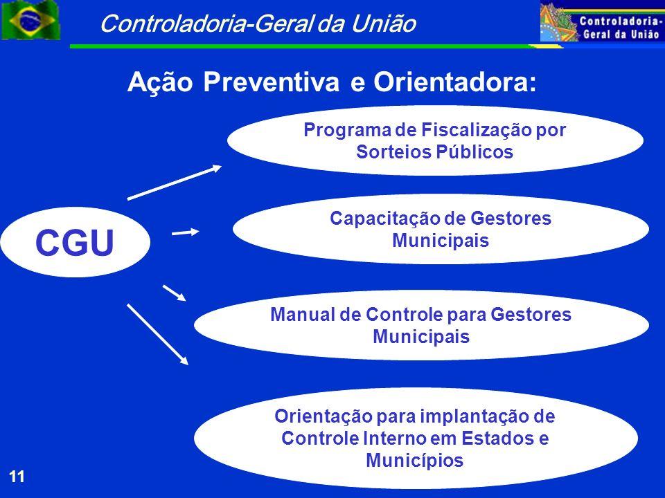 CGU Ação Preventiva e Orientadora: