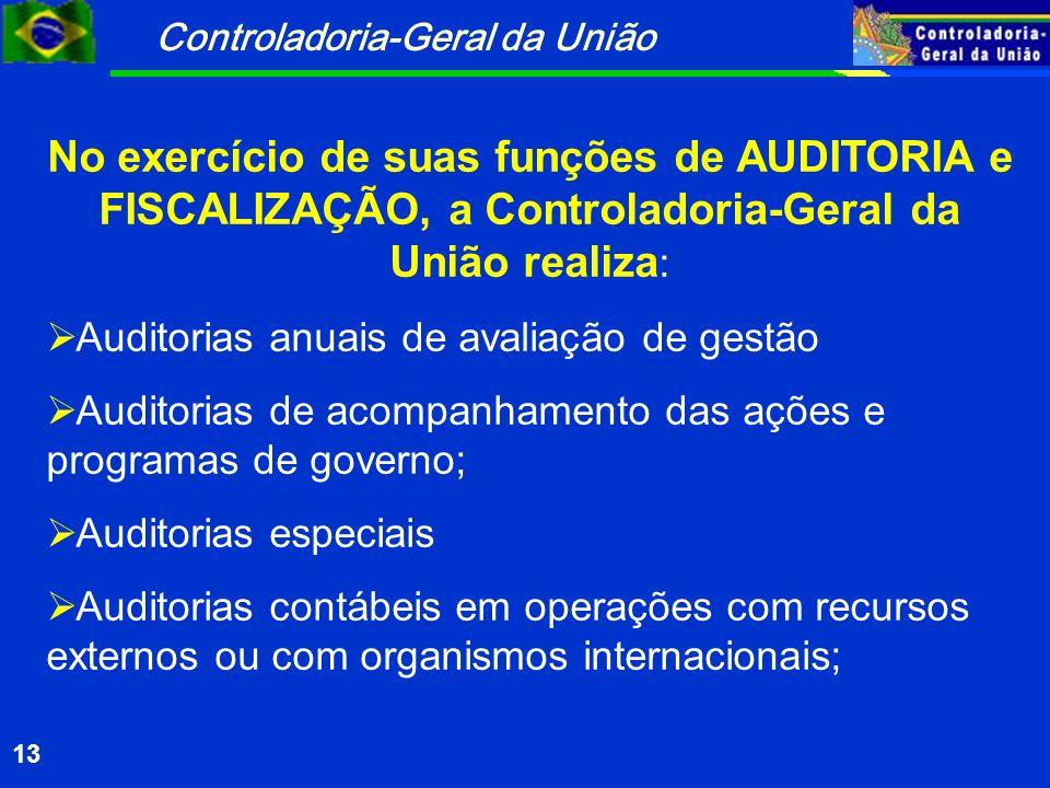 No exercício de suas funções de AUDITORIA e FISCALIZAÇÃO, a Controladoria-Geral da União realiza: