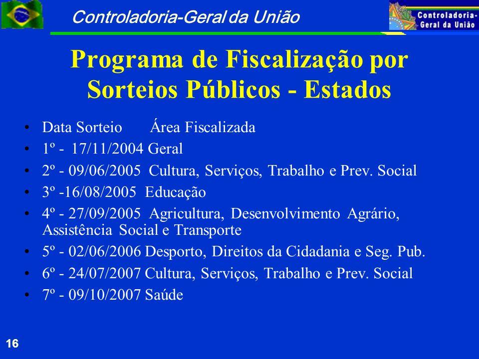 Programa de Fiscalização por Sorteios Públicos - Estados
