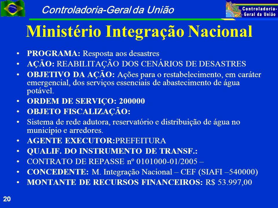 Ministério Integração Nacional