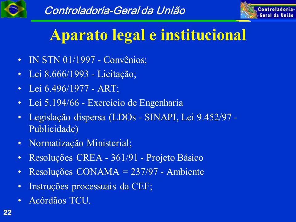 Aparato legal e institucional