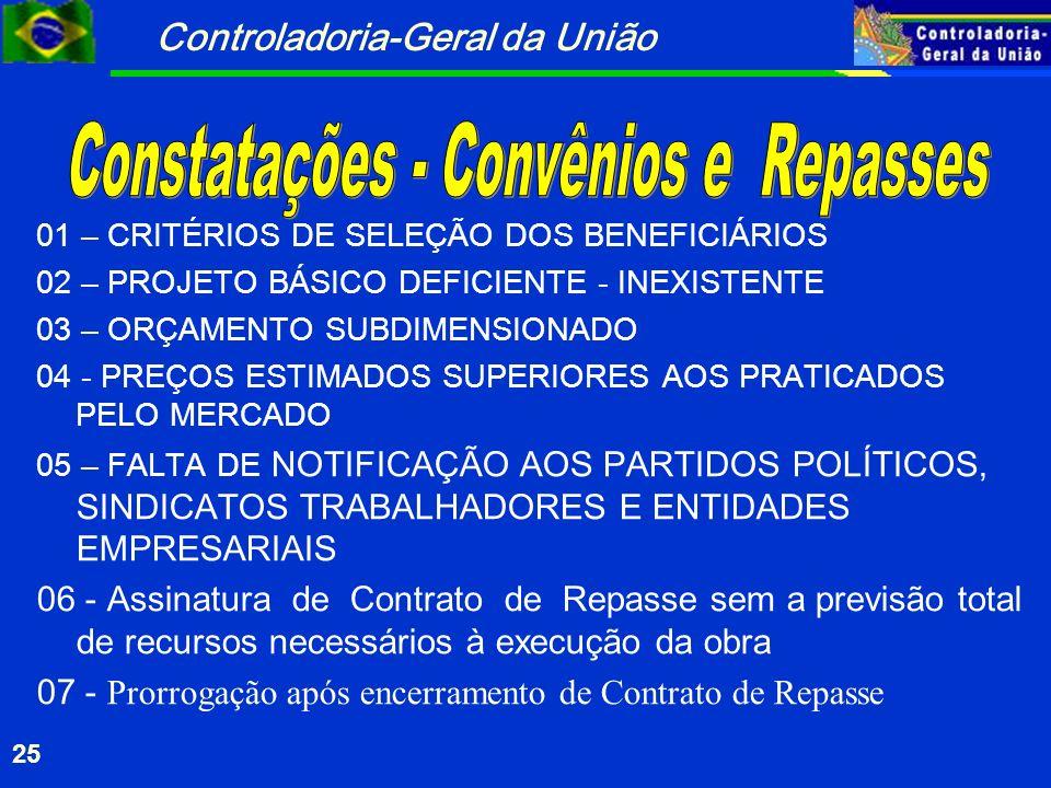 Constatações - Convênios e Repasses