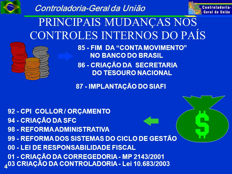PRINCIPAIS MUDANÇAS NOS CONTROLES INTERNOS DO PAÍS