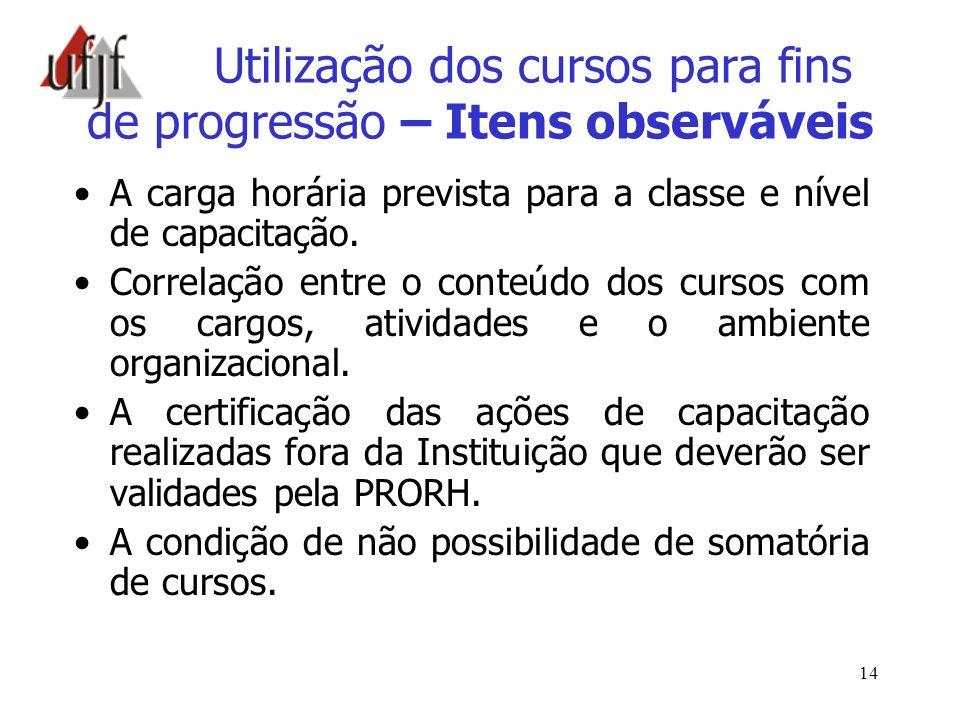 Utilização dos cursos para fins de progressão – Itens observáveis