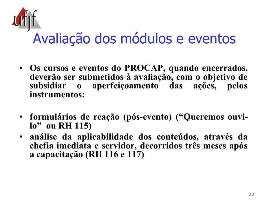 Avaliação dos módulos e eventos