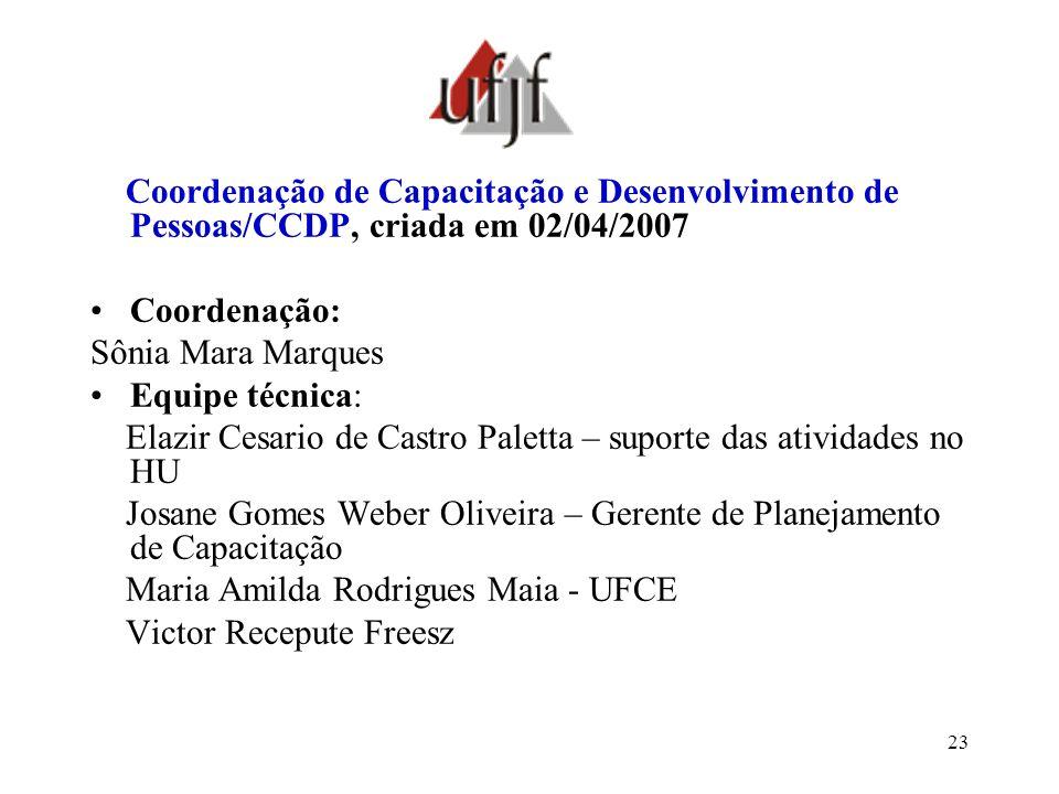 Coordenação de Capacitação e Desenvolvimento de Pessoas/CCDP, criada em 02/04/2007