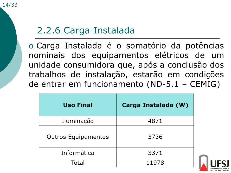 14/33 2.2.6 Carga Instalada.