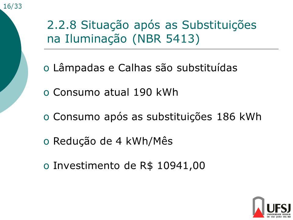2.2.8 Situação após as Substituições na Iluminação (NBR 5413)