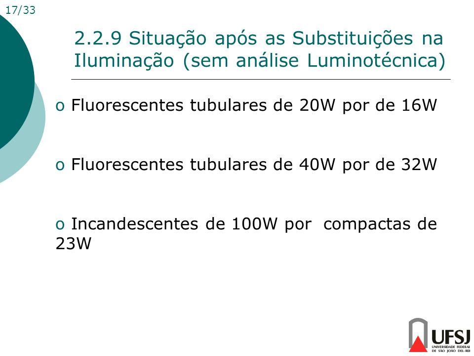 17/332.2.9 Situação após as Substituições na Iluminação (sem análise Luminotécnica) Fluorescentes tubulares de 20W por de 16W.