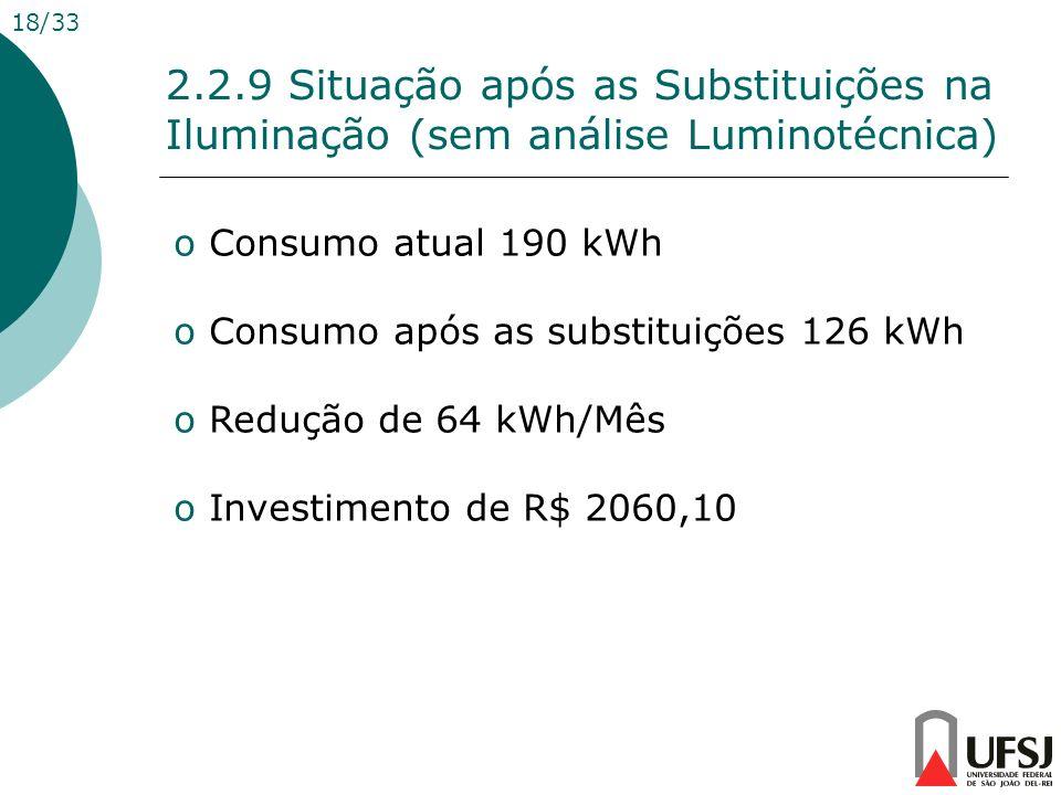 18/332.2.9 Situação após as Substituições na Iluminação (sem análise Luminotécnica) Consumo atual 190 kWh.