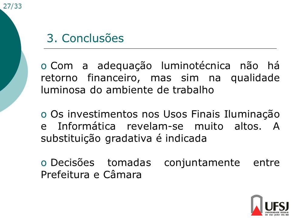 27/33 3. Conclusões. Com a adequação luminotécnica não há retorno financeiro, mas sim na qualidade luminosa do ambiente de trabalho.
