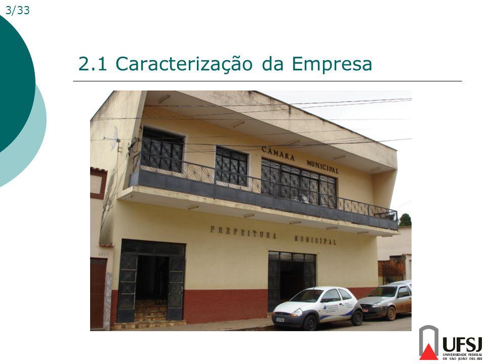 2.1 Caracterização da Empresa