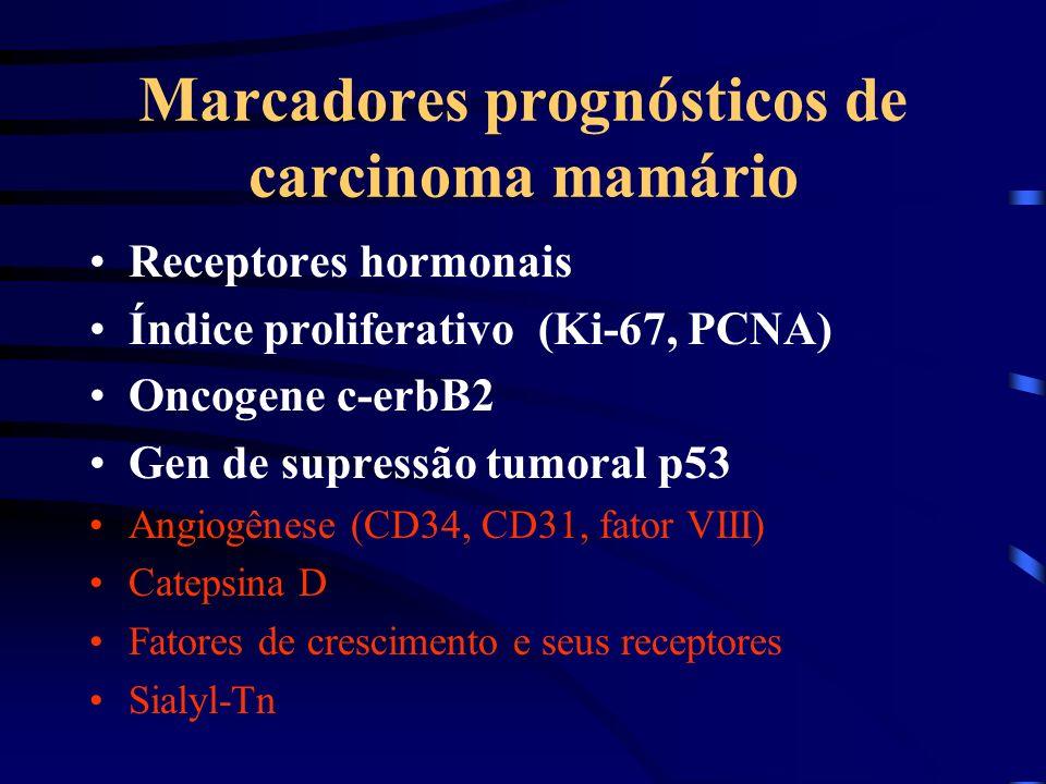 Marcadores prognósticos de carcinoma mamário