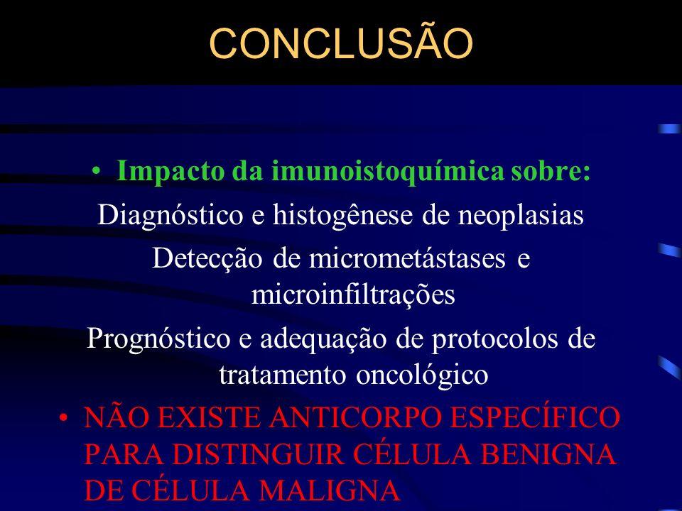 Impacto da imunoistoquímica sobre: