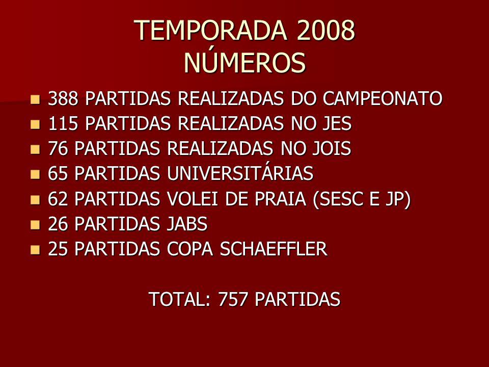TEMPORADA 2008 NÚMEROS 388 PARTIDAS REALIZADAS DO CAMPEONATO