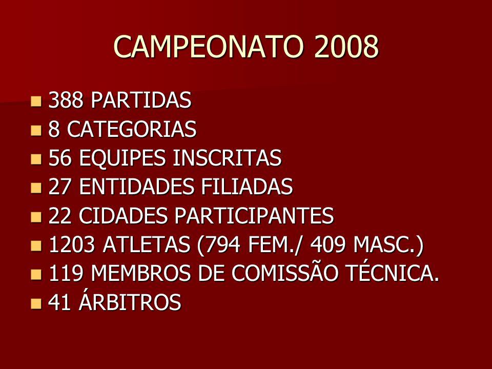 CAMPEONATO 2008 388 PARTIDAS 8 CATEGORIAS 56 EQUIPES INSCRITAS