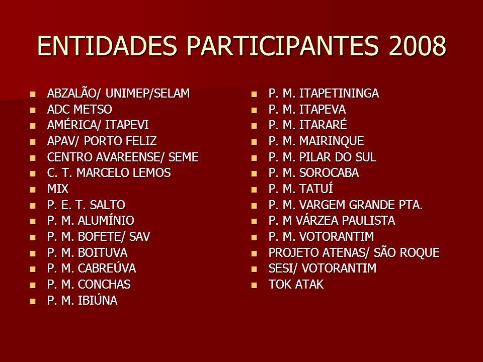 ENTIDADES PARTICIPANTES 2008