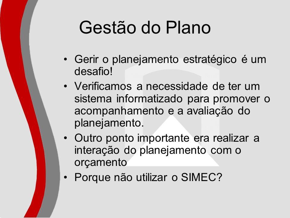Gestão do Plano Gerir o planejamento estratégico é um desafio!