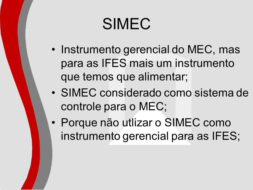 SIMEC Instrumento gerencial do MEC, mas para as IFES mais um instrumento que temos que alimentar;