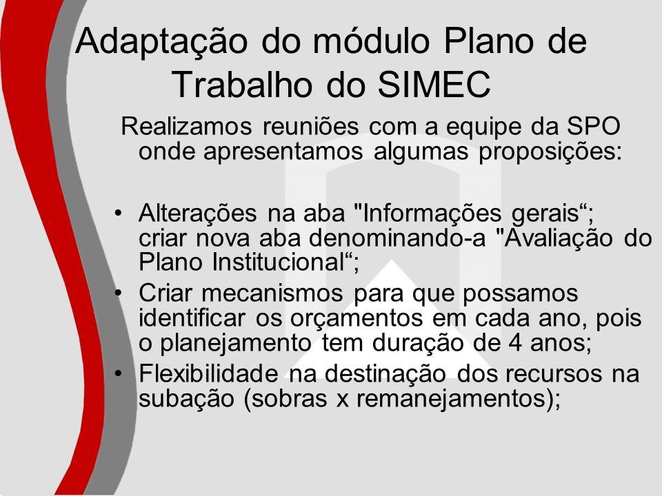Adaptação do módulo Plano de Trabalho do SIMEC