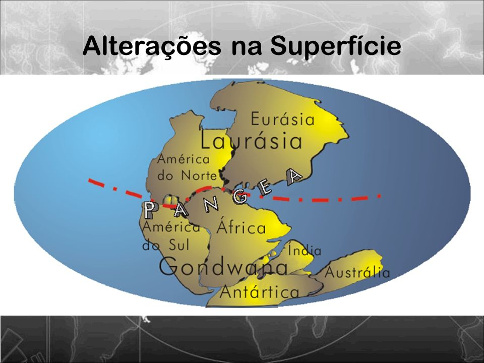 Alterações na Superfície