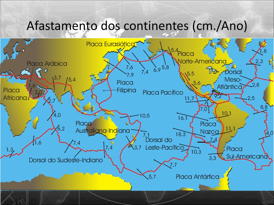 Afastamento dos continentes (cm./Ano)