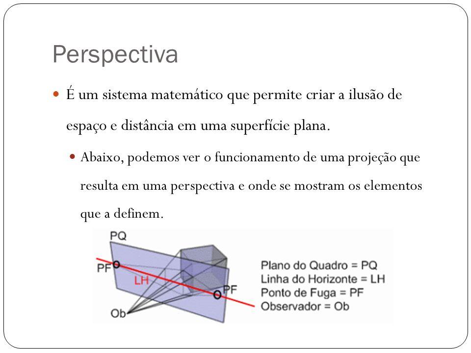 Perspectiva É um sistema matemático que permite criar a ilusão de espaço e distância em uma superfície plana.