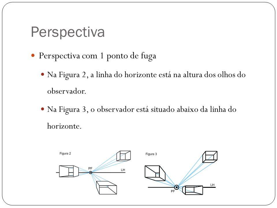 Perspectiva Perspectiva com 1 ponto de fuga