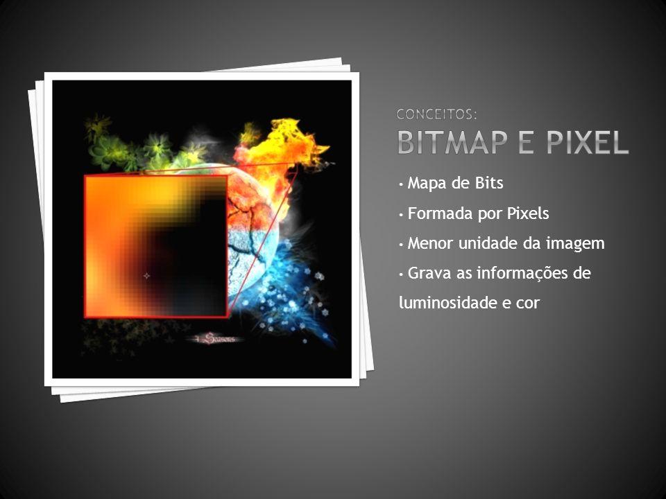 Conceitos: Bitmap e Pixel