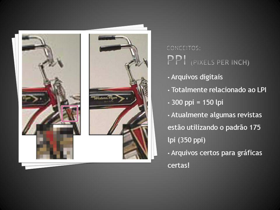 Conceitos: PPI (pixels per inch)