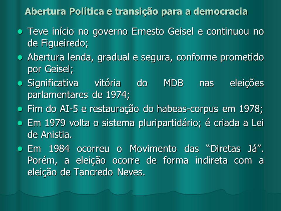 Abertura Política e transição para a democracia