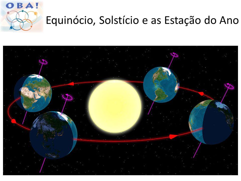 Equinócio, Solstício e as Estação do Ano