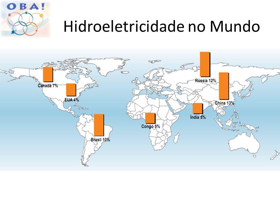 Hidroeletricidade no Mundo