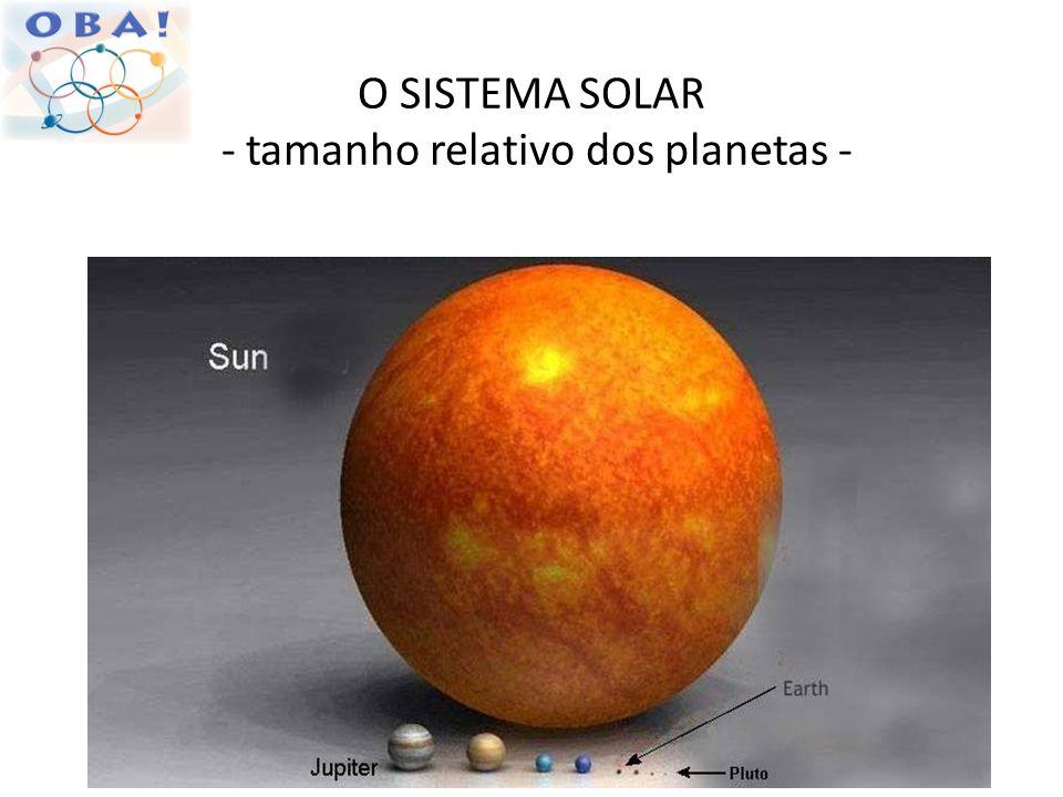 O SISTEMA SOLAR - tamanho relativo dos planetas -