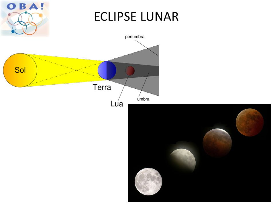 ECLIPSE LUNAR