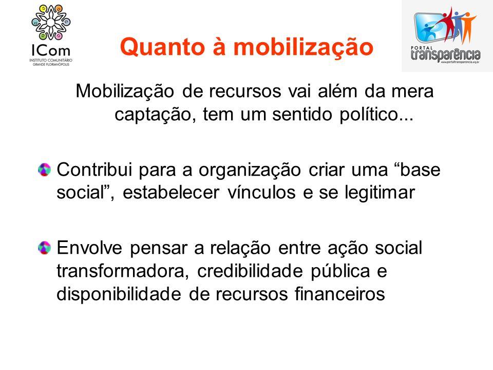Quanto à mobilização Mobilização de recursos vai além da mera captação, tem um sentido político...