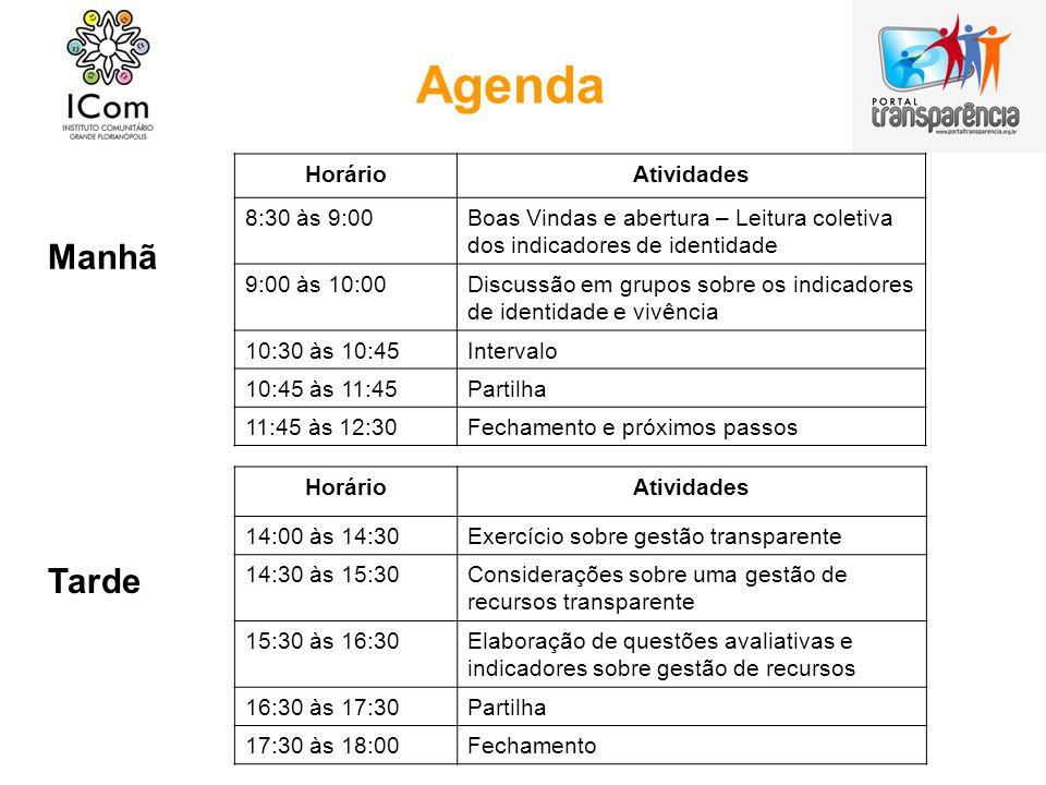 Agenda Manhã Tarde Horário Atividades 8:30 às 9:00